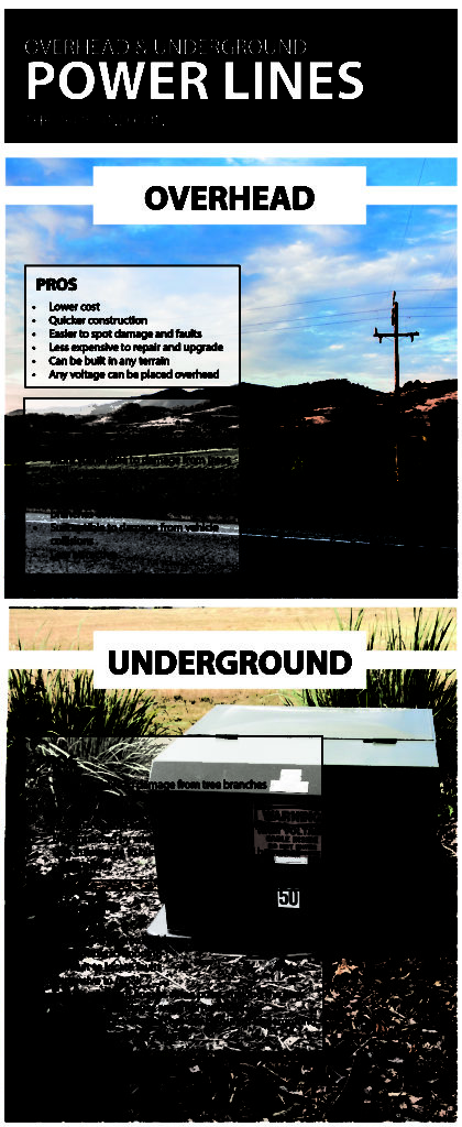 The Differences Between Overhead And Underground Power