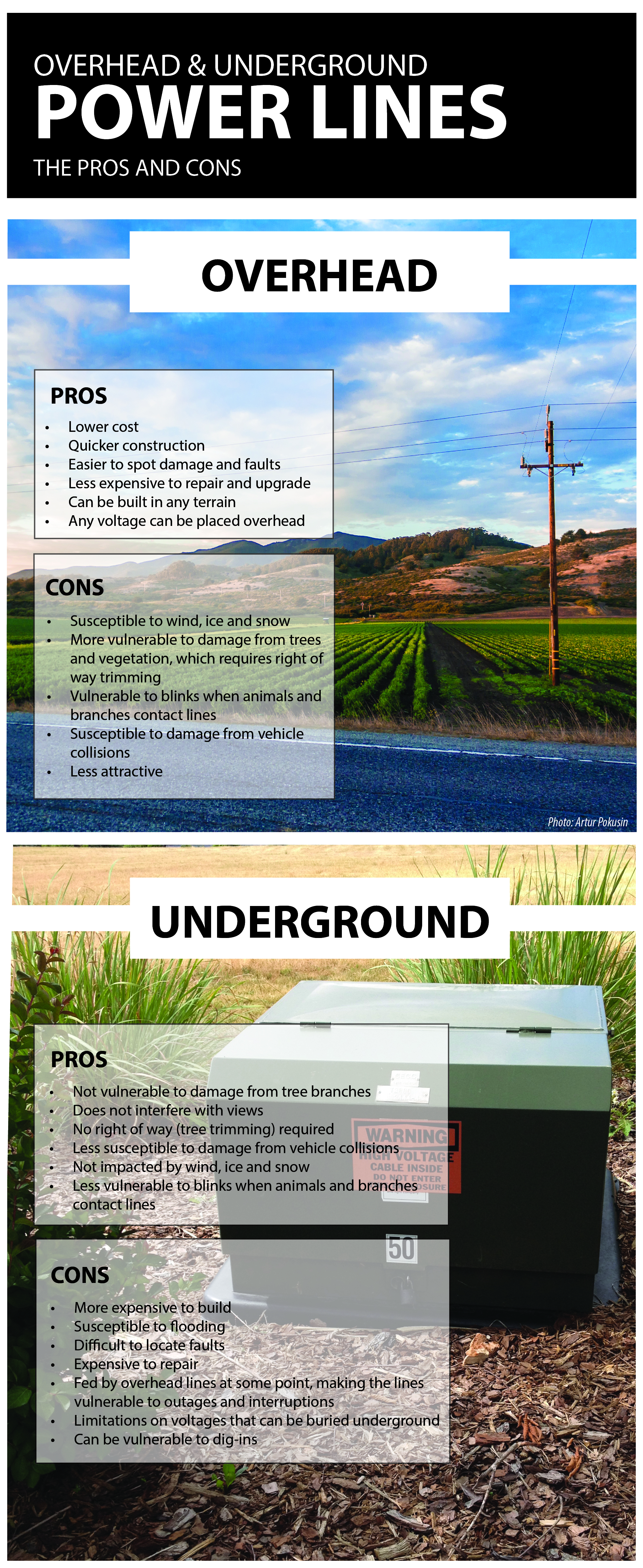 Pros and cons to overhead and underground power lines