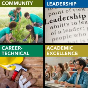 Scholarships: Community, Leadership, Career-Technical, Academic