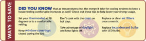 WAYS TO SAVE: Did you know that as temperatures rise, the energy it takes for cooling systems to keep a house feeling comfortable increases as well? Check out these tips to help lower your energy use. Set your thermostat at 78 degrees or to a comfortable setting. Keep window coverings closed during the day. Don't cook with the oven on hot days. Take advantage of daylight and keep lights off. Replace or clean air filters once a month. Replace incandescent bulbs with LED bulbs.