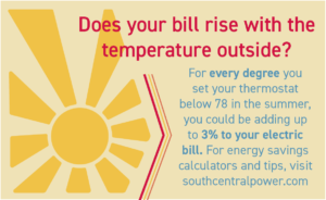 Does your bill rise with the temperature outside? For every degree you set your thermostat below 78 in the summer, you could be adding up to 3% to your electric bill. For energy savings calculators and tips, visit southcentralpower.com.